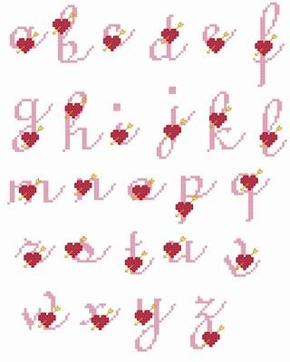 les alphabets me rappellent ma jeunesse que j ai,toujours ah ah ah
